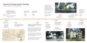 History of 181 Park Row